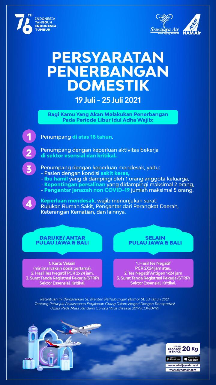 persyaratan-naik-pesawat-sriwijaya-juli-2021